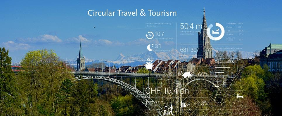 Travel & Tourism in the Circular Economy