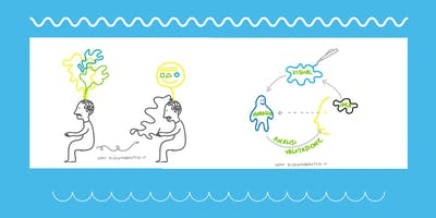 Visual Thinking: il disegno aiuta le idee