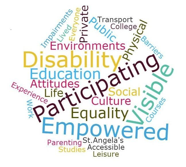 Re-Imagining Disability Equality