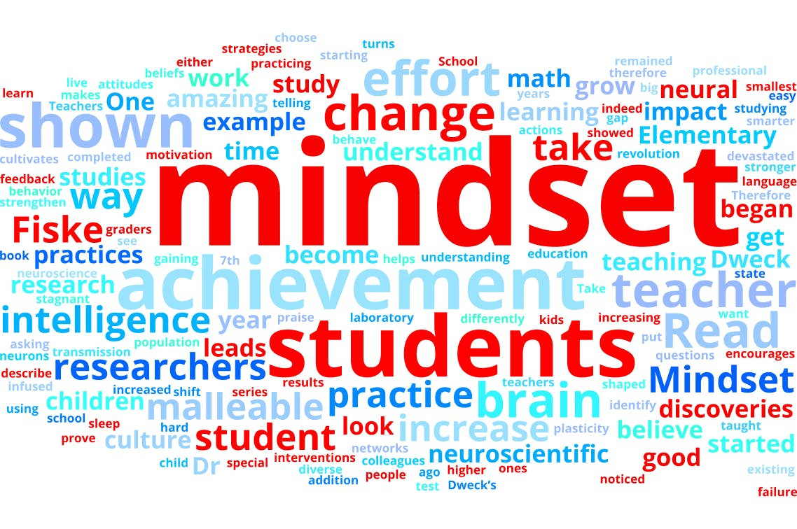 The Mindset Classroom Short Course