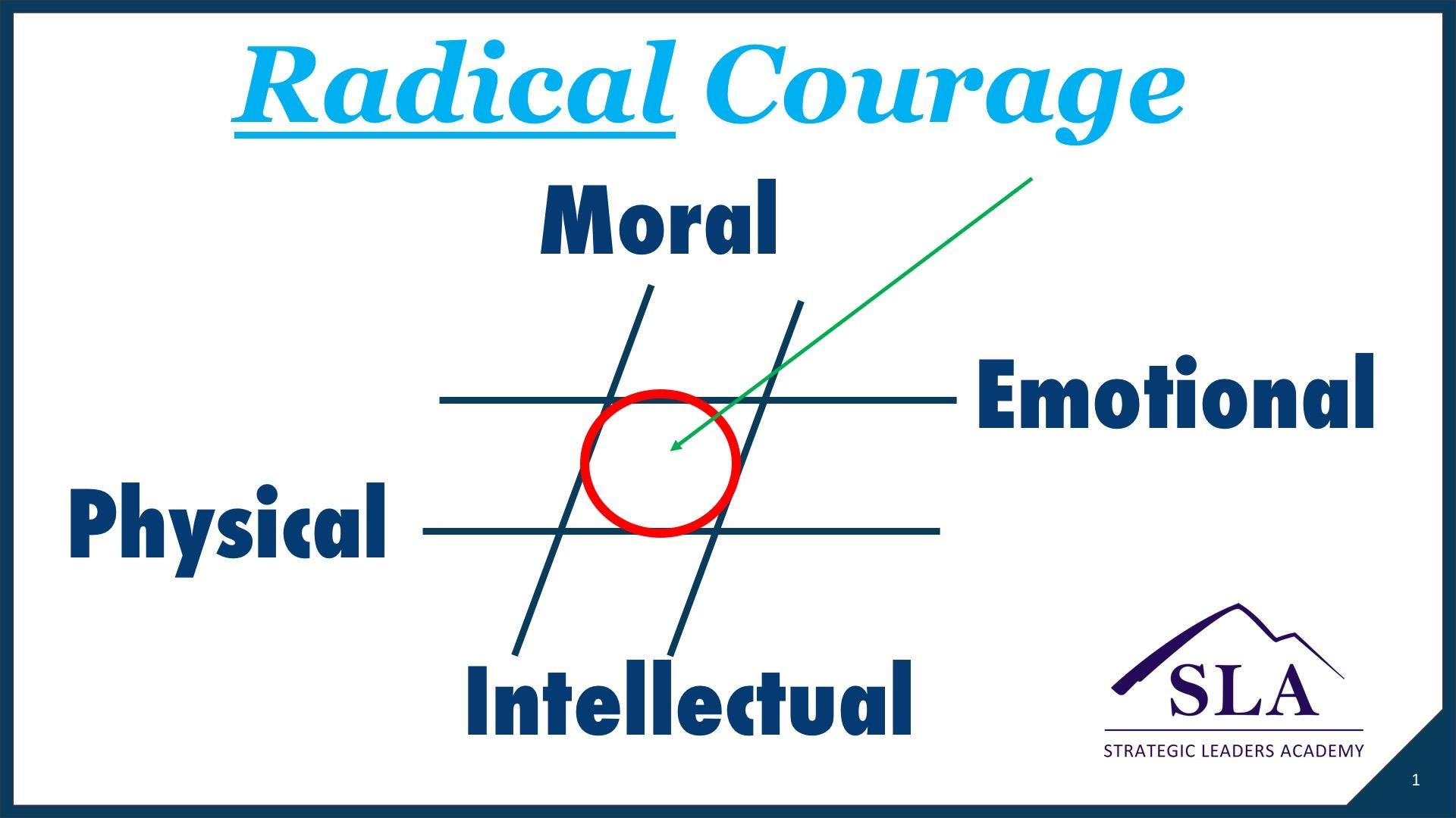 GUTS -- Leading with Radical Courage