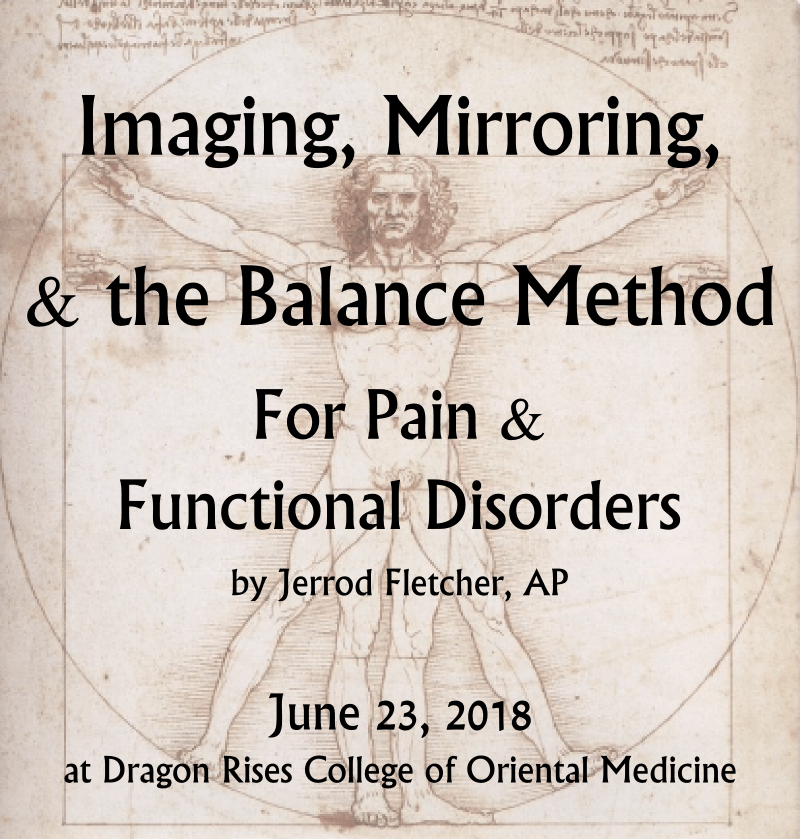 Imaging, Mirroring, & the Balance Method For