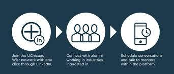 Alumni Career Resources Presentation/LinkedIn
