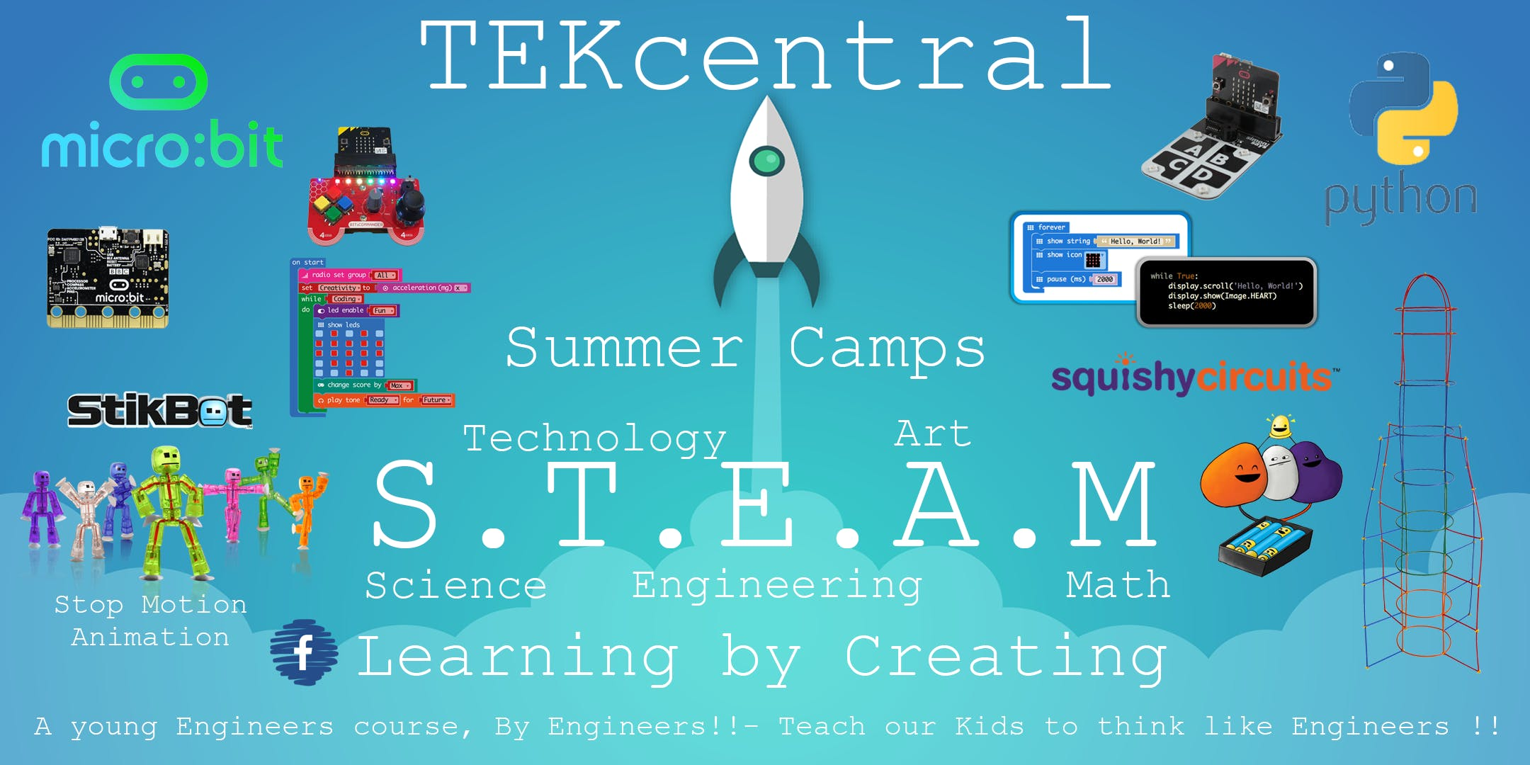 TEKcentral Coding & Technology Summer Camps - Wexford