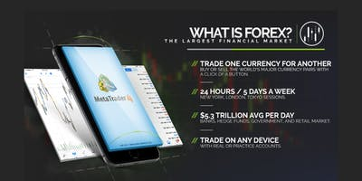 Free Forex Event Reading