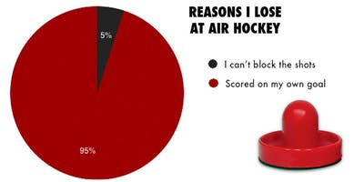 Wednesday Air Hockey Tournament