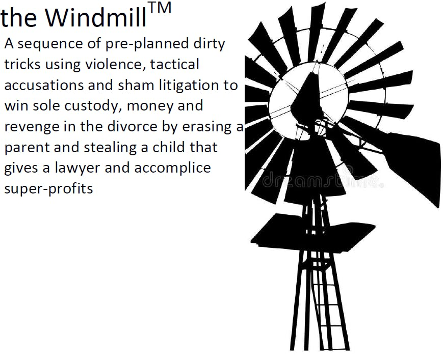Stop the WindmillTM - Divorce without Lawyers