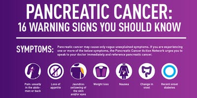 Managing Pancreatic Cancer