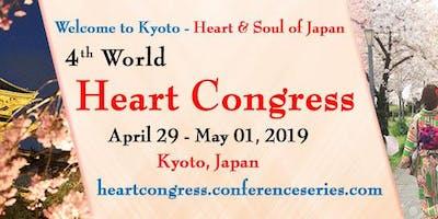 Heart Congress 2019