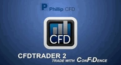 CFD for Beginners