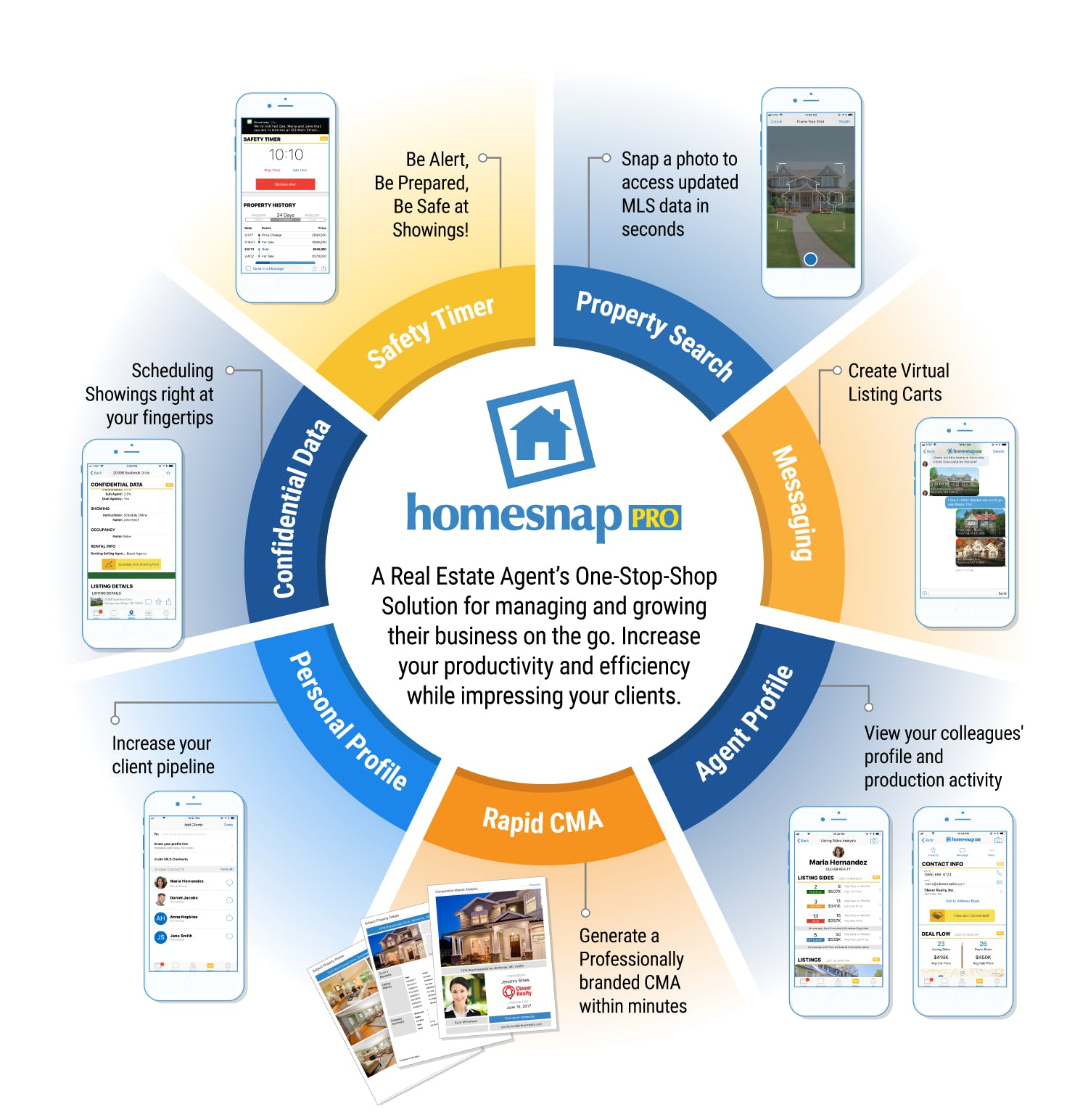 Homesnap PRO Agent LIVE Training - Yes-MLS