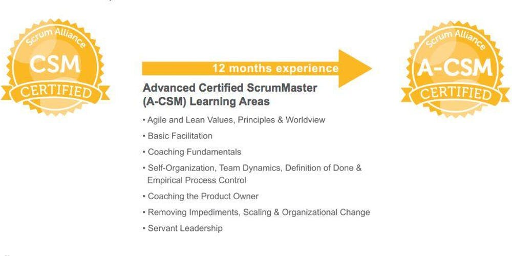 Advanced Certified Scrummaster A Csm Online Program Tickets