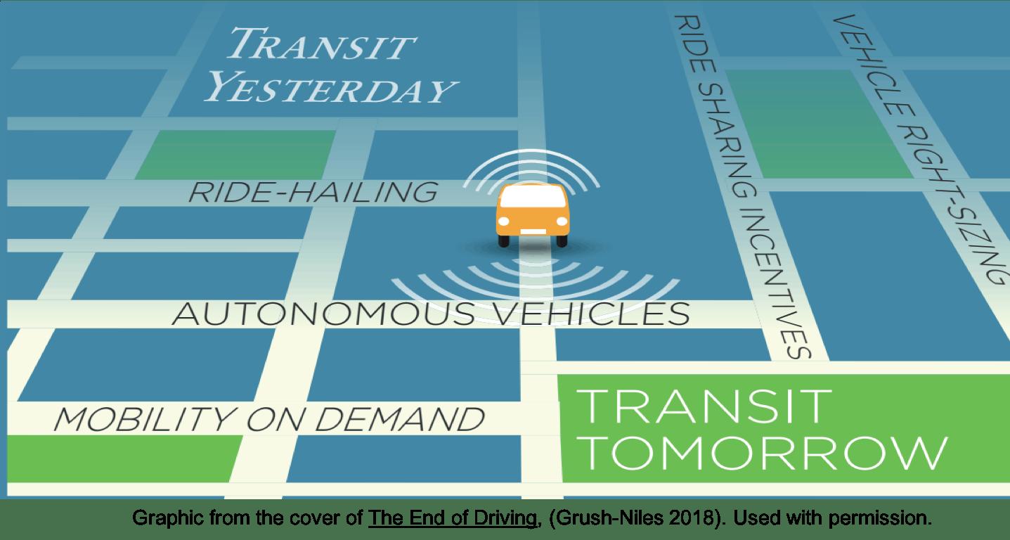 Preparing Cities for a Transportation Revolut
