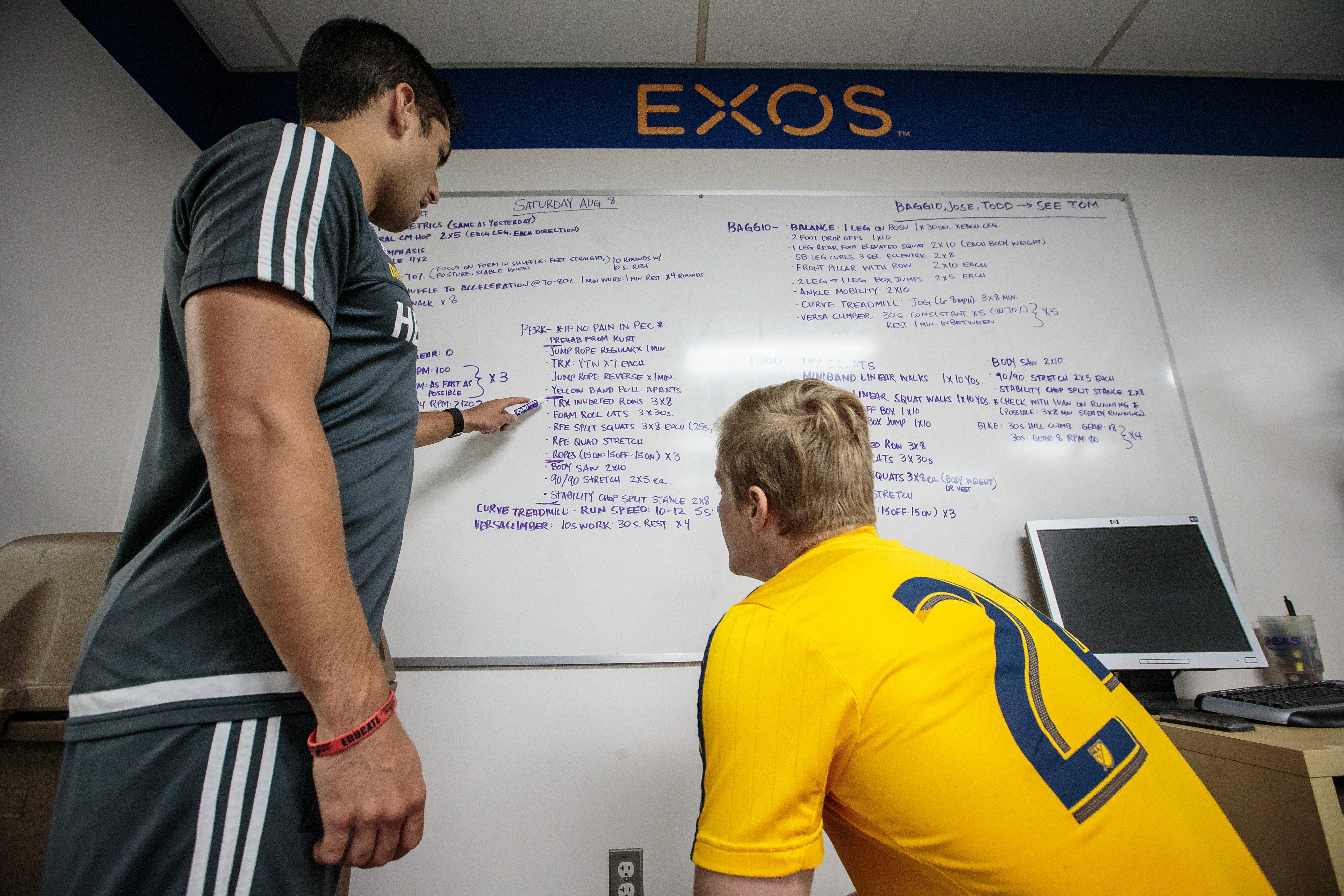 EXOS Performance Mentorship Phase 1, 2, & 3 - Phoenix