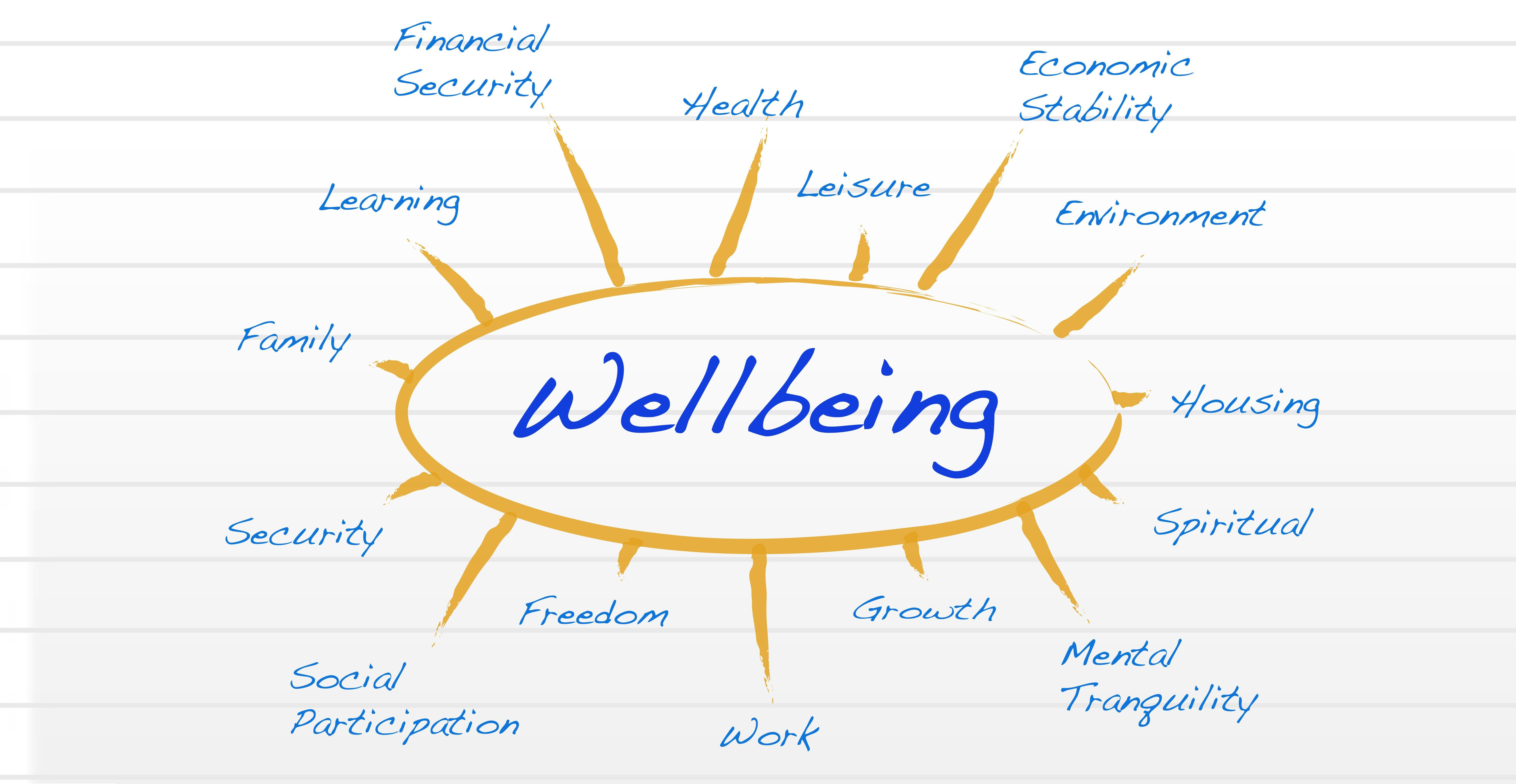 Fulfill Your Dreams Of Wellbeing and Financial Freedom for $1 (USD).