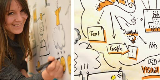 International Visual Facilitation Training: bikablo® Basic, Glasgow