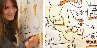 International Visual Facilitation Training: bikablo® Basic, Dublin