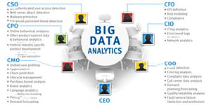 Outsmarting Malware: The Big (Data) Picture