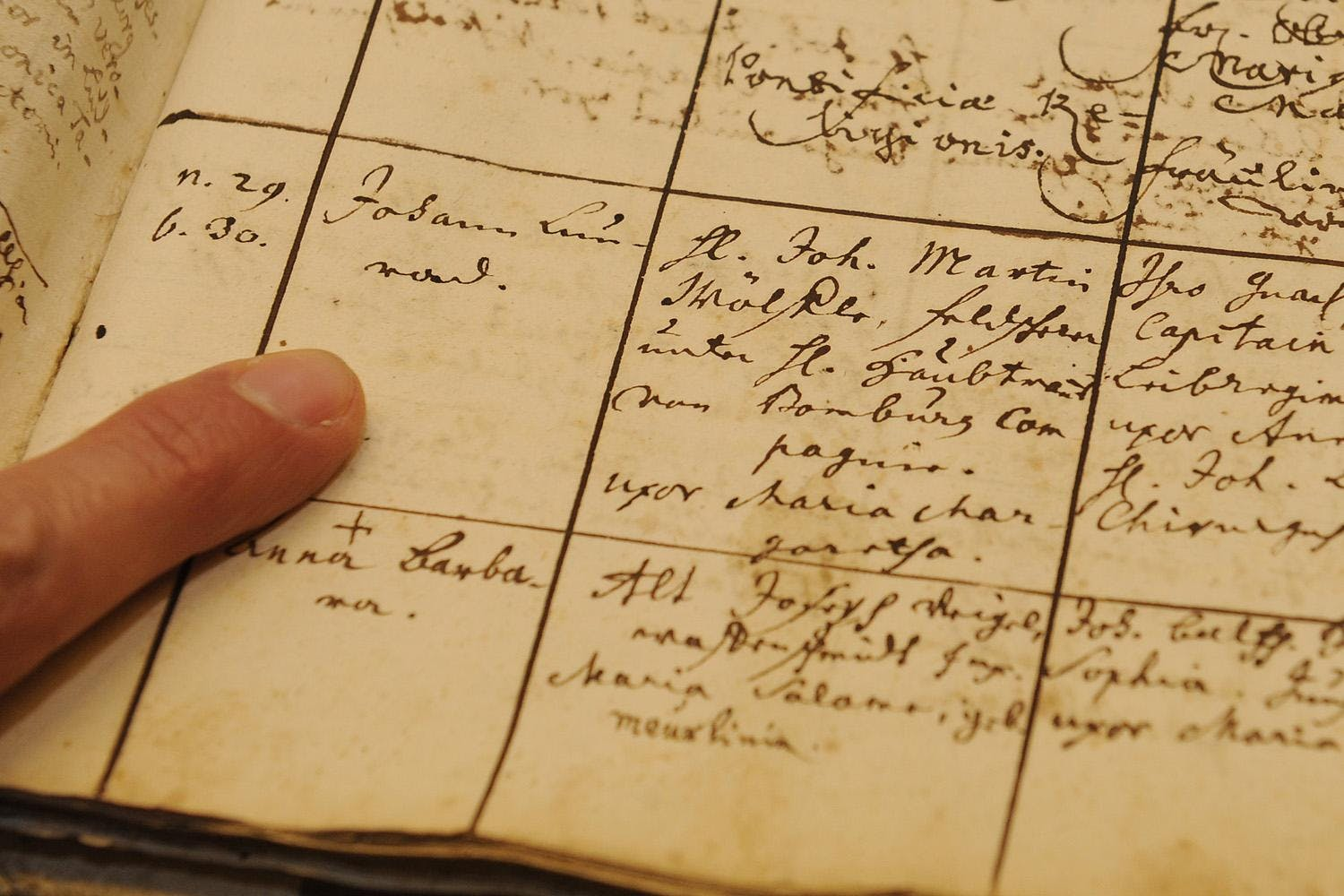 RESEARCHING YOUR FAMILY'S STORY AND HISTORY