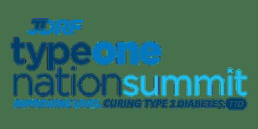 Philadelphia, PA Medical Conference Events   Eventbrite