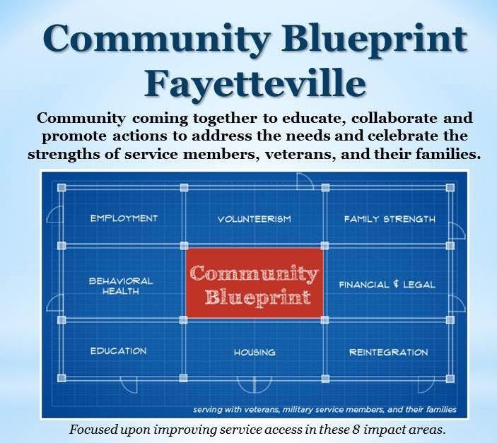 Community BluePrint Monthly Lunch and Learn