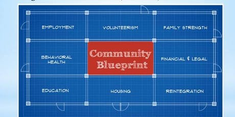 Community BluePrint Monthly Lunch and Learn tickets