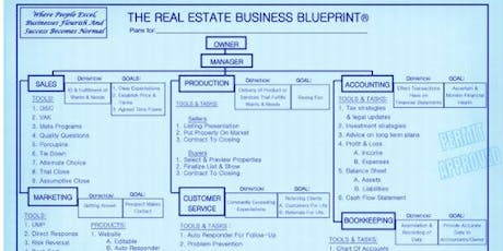 Real estate business blueprint ce 4 hours tickets thu oct 25 real estate business blueprint ce 4 hours tickets thu oct 25 2018 at 830 am eventbrite malvernweather Image collections