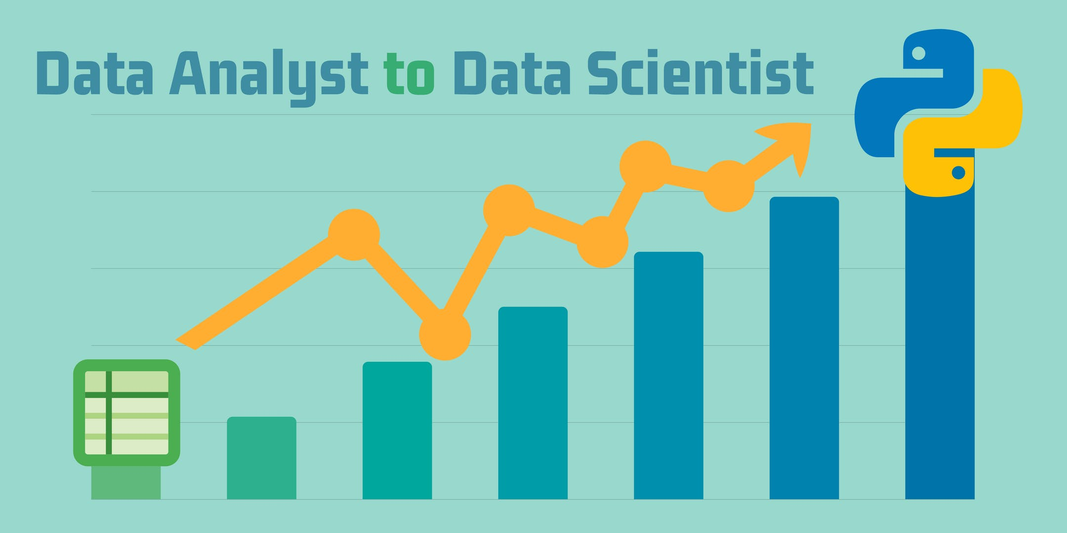 Data Analyst to Data Scientist: Learning Python with an Excel Mindset