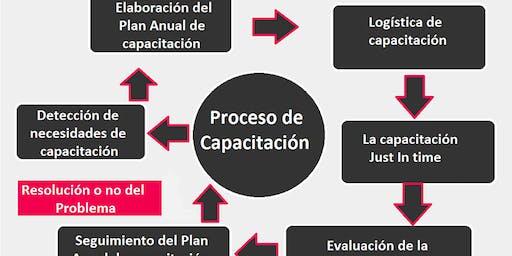 Taller de Implementación del Plan Anual de Capacitación (P.A.C.). #Paraná