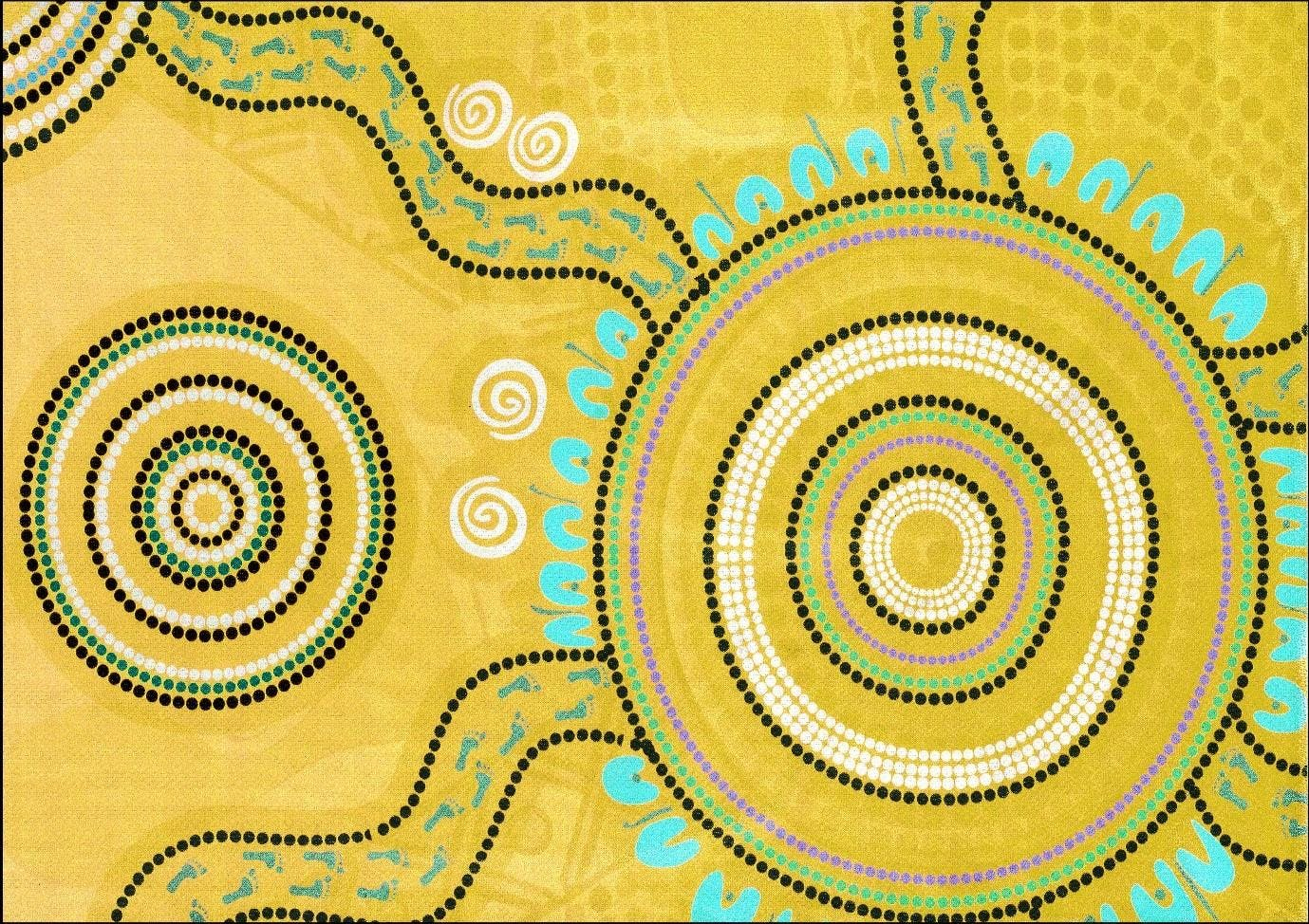 Mana Yura Postgraduate Symposium: Indigenous Knowledges