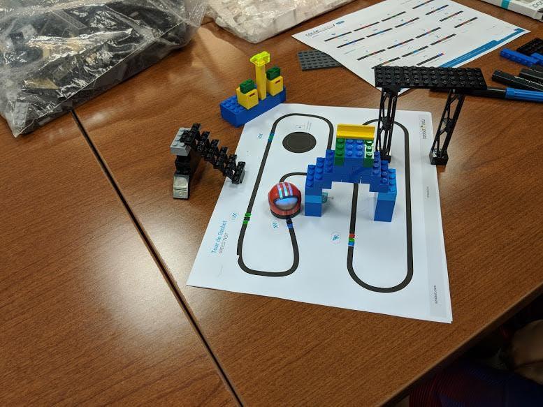 Ozobot Robotics: Grades 4 & 5
