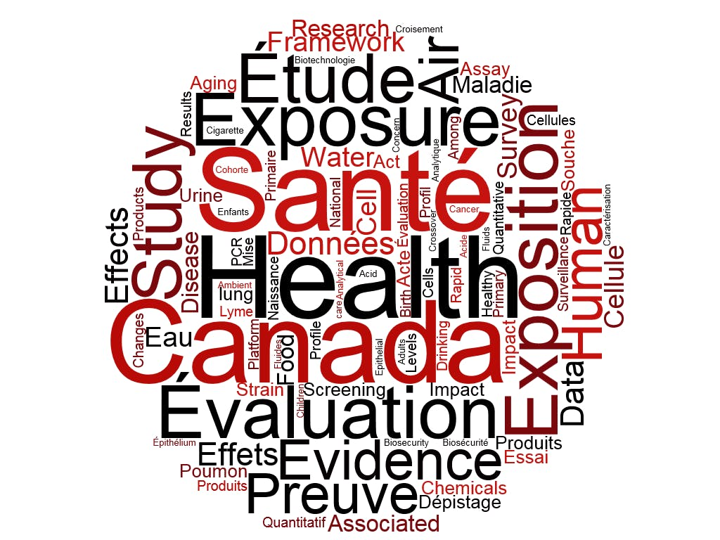 Health Canada Science Forum 2019 / Forum Scientifique 2019 de Santé Canada