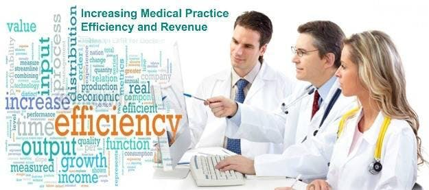 Increasing Medical Practice Efficiency and Re
