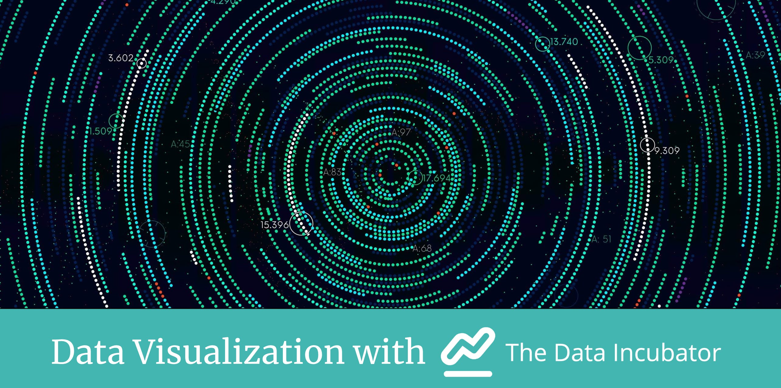 June Data Visualization with Python Program