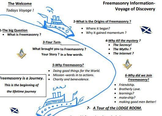 what is the voyage of discovery
