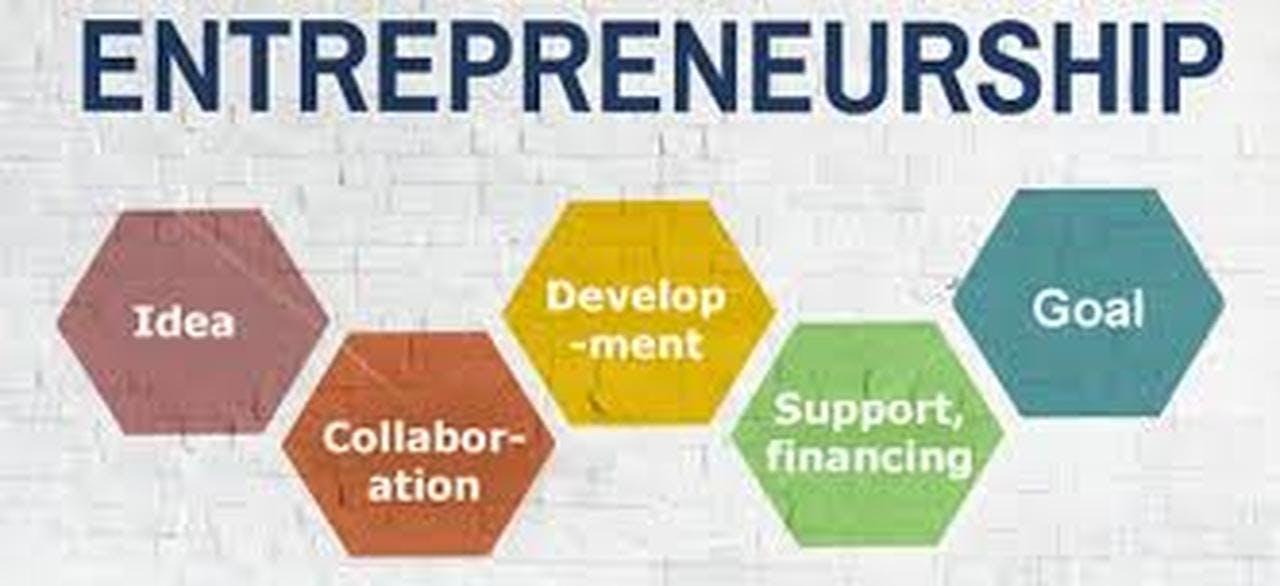 ENTRYpreneurhip