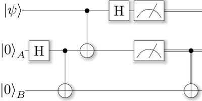 Quantum Computing Tutorial - December 2018
