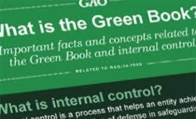 The Green Book Seminar - Pittsburgh - Yellow