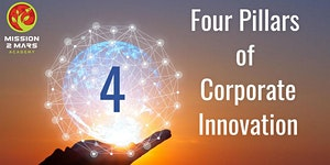 The Four Pillars of Corporate Innovation - Expert...