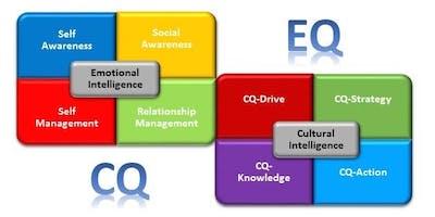 Exploring Emotional & Cultural Intelligence