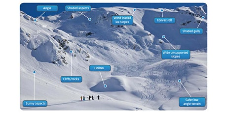 Avalanche Safety Training Level 1 for backcountry skiers/split-boarders tickets