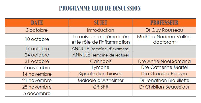 Club de discussion de pharmacologie et physio