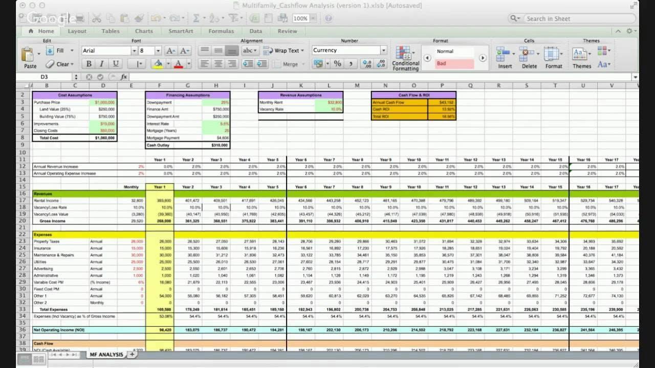 Property Analysis Spreadsheet Course - Joe Ma