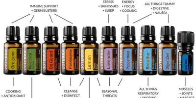 Weekly - Intro to Essential Oils - make new friends too!