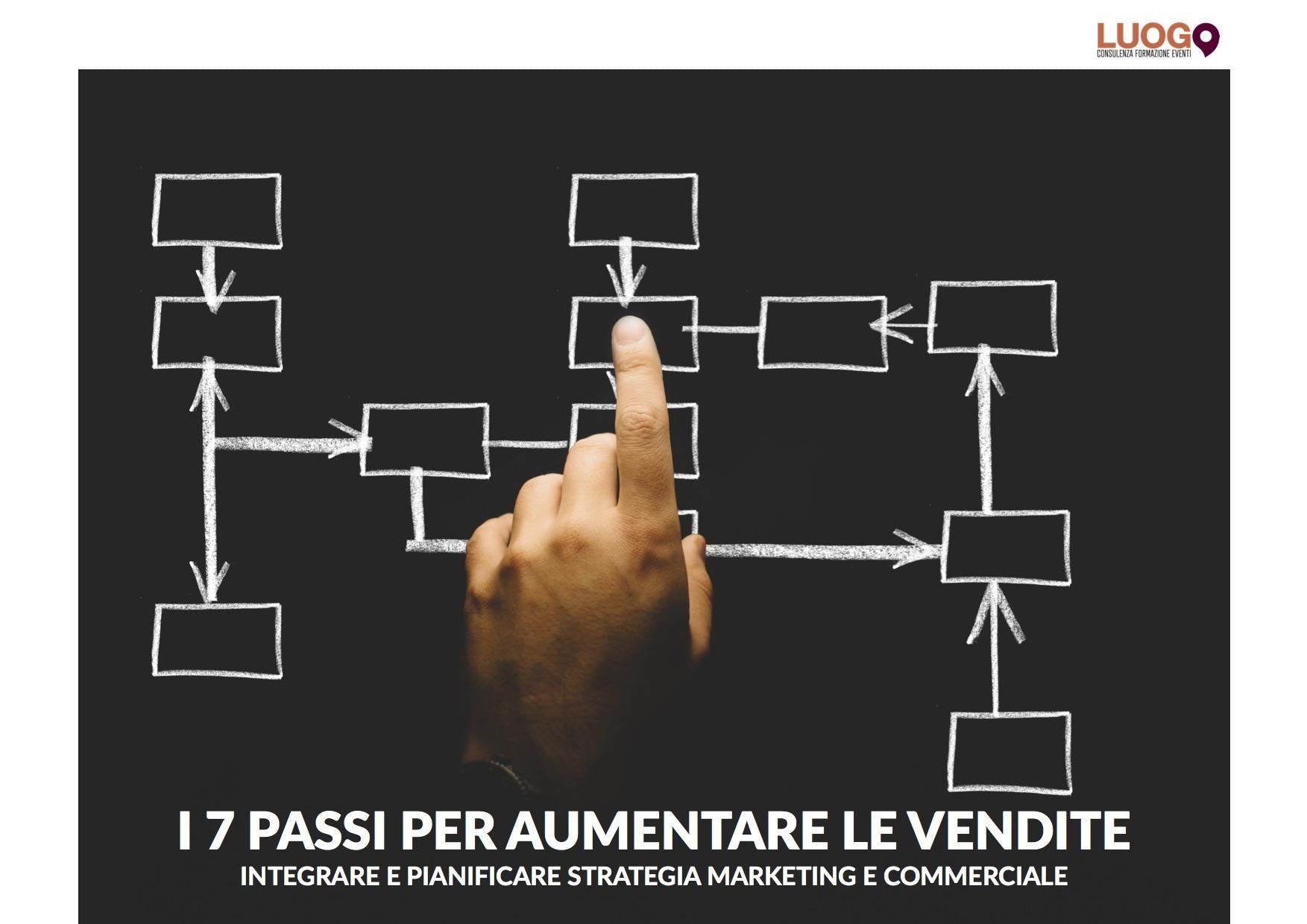 I 7 Passi per Aumentare le Vendite - Integrare e pianificare strategia marketing e commerciale