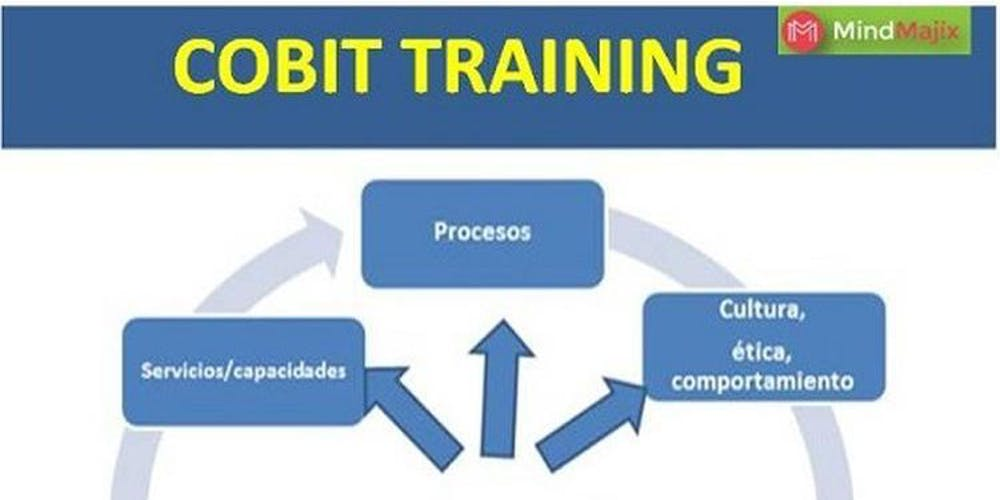 Accelerate Your Career With Cobit Certification Tickets Mon Nov 12