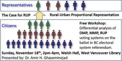 Free Workshop: The Case for RUP (Rural-Urban Proportional Representation)