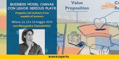 Business Model Canvas con LEGO® SERIOUS PLAY® (Milano)