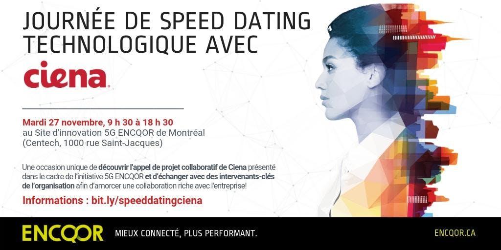 Speed dating erklärung