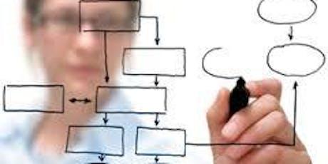 Mapeamento de Processos bilhetes